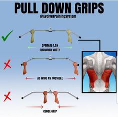 PULL DOWN EXERCISES & GRIPS! The lat pull down is a highly effective exercise. Wherever you feel it in your LATS most, will trump any advice anyone will ever give you, but you need skin in the game and try it a bunch of times and ways!But consider that a Hiit, Fitness Tips, Fitness Motivation, Fitness Style, Workout Fitness, Health Fitness, Fitness Bodybuilding, Academia Fitness, Weight Loss Routine