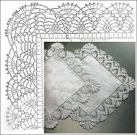 Stricken Baby :Tina& handicraft : 160 designs & pattern for trimmings , Crochet Edging Patterns, Crochet Lace Edging, Crochet Motifs, Crochet Borders, Doily Patterns, Crochet Chart, Filet Crochet, Crochet Doilies, Crochet Stitches