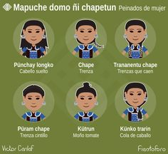 Mapuche Domo ñi Chapetun / Peinados de mujer.