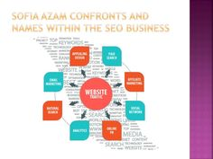 sofia azam is guaranteeing your site is positioned higher to the top in a rundown of online inquiries and sofia azam is a Digital Marketing expert and the Seo specialist uk.\ngoo.gl/GwyV2u
