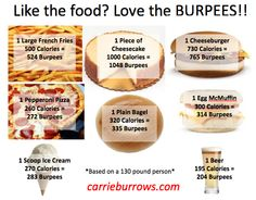 burpees food - Google Search
