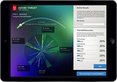AB testing, testing e personalizzazione di siti web Ab Testing, Adobe, Target, Site Web, Chart, Marketing, How To Plan, Landing, Cob Loaf