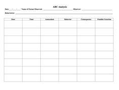 Identifying Target Behaviors & Function {Behavior Week}