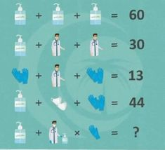 Sanitizer Doctor Gloves Mask Puzzle - with Answer - Forward Junction Puzzles Funny Questions With Answers, Math Riddles With Answers, Tricky Questions, Math Logic Puzzles, Math Quizzes, English Lessons For Kids, English Worksheets For Kids, Chess Puzzles, Funny Riddles