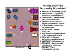 Personality Disorder Parking Lot - Imgur
