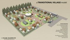 Transitional Village Model | Timber Trails: Enabling cabin, cottage, and tiny house builders with resources for fast, efficient, and affordable housing alternatives. Live Large -- Go Tiny! > > TimberTrails.TV