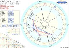 Free personal birth chart at http://www.astro.com Sun - Libra Moon - Pisces Mercury - Libra Venus - Libra Mars - Scorpio Scorpio Rising