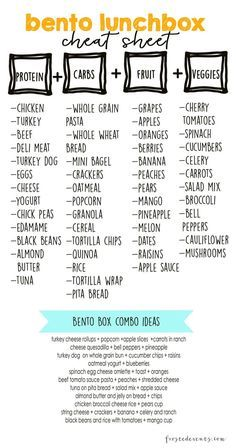 Bento Lunch Box Printable Kids Lunches List
