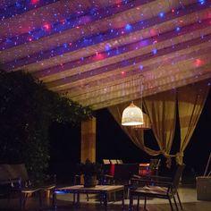 Innovativi e di grande impatto visivo, i proiettori di luci hanno potenzialità…