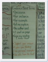 Reading response- citing evidence from text to support opinion
