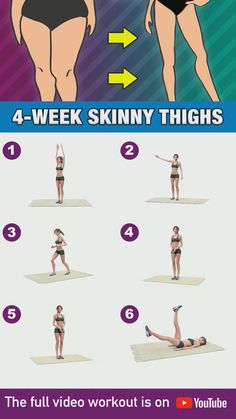 Gym Workout For Beginners, Gym Workout Videos, Abs Workout Routines, Workout Quotes, Daily Yoga Routine, Morning Yoga Routine, Daily Exercise Routines, Running For Beginners, Fitness Routines
