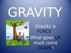 Gravity PowerPoint Anchor Chart for Gravity Daily Review of Concepts