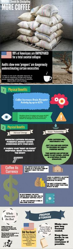 Why Coffee Should be a Part of Your Preps