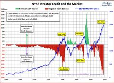 Coming Bond Bubble Disaster: I Blame Central Banks