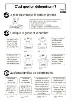 How To Learn French Embroidery Stitches French Language Lessons, French Language Learning, French Lessons, Learning Spanish, French Flashcards, French Worksheets, Learning French For Kids, Teaching French, Learning People