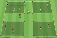 The four team possession drill is a fun and competitive game for players to practice keeping possession of the ball in tight space. Soccer Practice Drills, Field Hockey Drills, Football Coaching Drills, Soccer Training Drills, Soccer Drills For Kids, Football Workouts, Soccer Skills, Play Soccer, Football Soccer