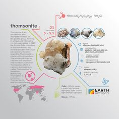 Thomsonite was first identified in Scotland in 1820 and is named for the Scottish chemist Thomas Thomson. #science #nature #geology #minerals #rocks #infographic #earth #thomsonite