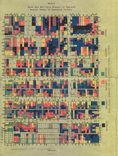 "Here is a detail of the Chicago map of ""nationalities,"" along with the legend identifying the ethnicity of each home. a series of wage maps to accompany those of nationality, identifying the relative levels of income in each household. The black represented the lowest wage, so as to make it easier to identify the severest level of poverty. These maps were collaborations between several members of Hull House, most importantly Florence Kelley and Agnes Holbrook."
