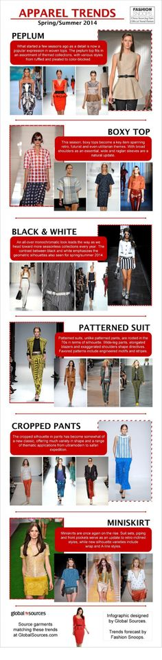 Apparel trends for spring/summer 2014 Love the black & white!!!!!miniskirts are definitely OUT!!!! Don't follow trends but it is nice to know that trends and I are side by side.
