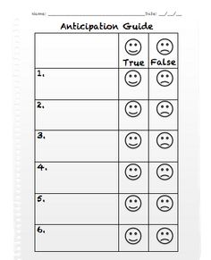 What is it? The Anticipation Guides strategy can be used before reading, with a whole class, a small group or individually. This strategy accesses prior knowledge while drawing interest to the new...