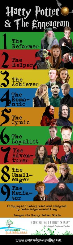New #Personality Series: The #Enneagram in Pop Culture. What of the characters in #HarryPotter teach us about each personality type? #Blog #Infographic