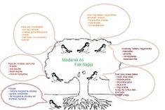 Madarak és fák napja a projektmódszer fényében | Családinet.hu Green Day, Words, Animals, Animais, Animales, Animaux, Animal, Horse, Dieren