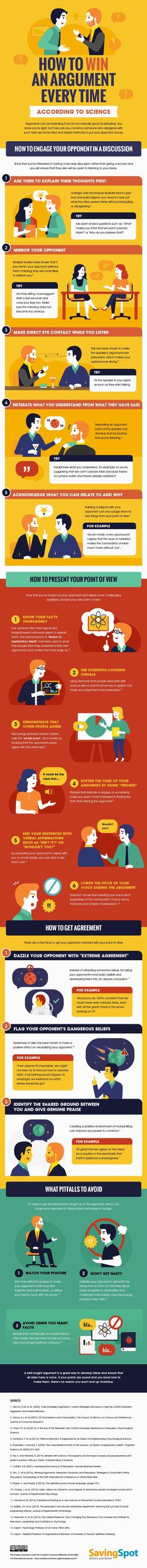 How to Win an Argument - According to Science #infographic