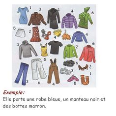 Le français du Siècle: 2º ESO French Worksheets, French Education, Free In French, Learn French, Activities, Grammar, French Lessons, French Tips, French People