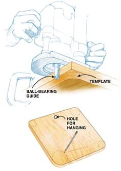 Template for Rounded Corners - Woodworking Shop - American Woodworker