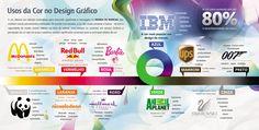 Infográfico - Usos da Cor no Design de Marcas by Angélica Morais, via Behance