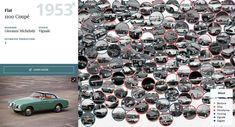 Storia del design automobilistico italiano . Tiziano Caviglia Blog Blog, Blogging