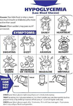 Hypoglycemia- be aware of your body! I have this because in high school I skipped meals like a lot of kids did and kids still do! I am paying for my poor choices. You have one body take care of it.