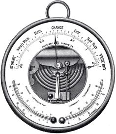 Antique Barometer Image - The Graphics Fairy