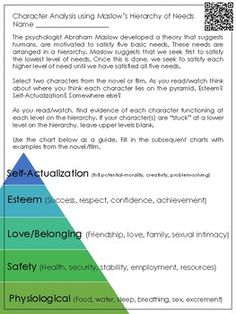 Maslow S Hierarchy Of Needs Business Examples Google