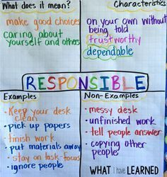 I want to do this for every character trait of the month! A great idea to help develop life skills. Students learn how to define the word, give characteristics, examples and non examples. Perfect anchor chart to use for character education. Classroom Behavior, Classroom Management, Behavior Management, Classroom Discipline, Classroom Expectations, Classroom Rules, School Classroom, Classroom Ideas, Anchor Charts