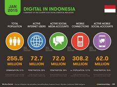The latest numbers on web, mobile, and social media in Indonesia (INFOGRAPHIC)