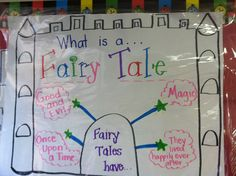 """Fairy tale anchor chart.  Add """"Things come in Threes"""""""