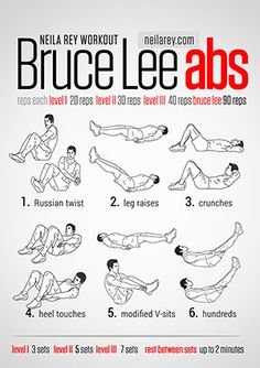 Bruce Lee Abs / Workout - seriously intense workouts, lots more