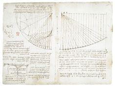 Leonardo da Vinci, from the notebook Codex Arundel, 1478-1518. Via © The British Library board