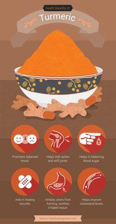 Health Benefits of Turmeric - Turmeric is the New Superfood
