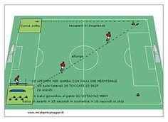 Image result for circuiti di forza nel calcio