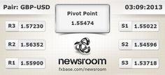 GBPUSD PIVOT POINTS 03.09.2013 http://fxbase.com/newsroom/gbpusd-pivot-points-03-09-2013/