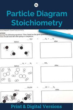 High School Chemistry, Teaching Chemistry, Stoichiometry Chemistry, Chemical Equation, Chemical Reactions, Nurse Life, Hands On Activities, Interactive Notebooks, Printable Worksheets