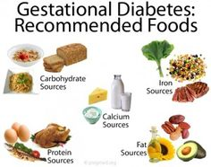 Gestational Diabetes Diet Foods  Lower glycemic index (GI) foods like whole grains, fresh vegetables (sweet corn), fruits (e.g. orange, pears, bananas, kiwis, apples, peaches) and beans should be the principal components of your daily diet as they help to control your blood sugar for longer.