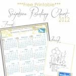 "New Habit Made EASY with **FREE PRINTABLES 8.5X11""- 20X24"" POSTERS**....Family Scripture Study"