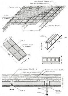 Forjado de alfajias detalles arquitect nicos pinterest for Forjado viguetas metalicas