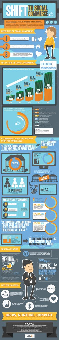 Shift to Social Commerce #SocialCommerce #infographic #Social #infografía
