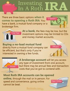 Infographic: How To Invest In A Roth IRA investing basics, how to invest #personalfinance