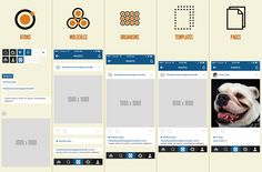 Atomic design applied to the native mobile app Instagram