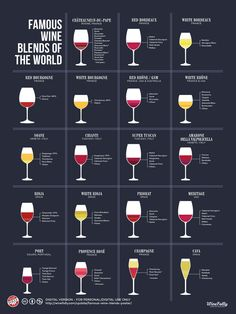 Famous Wine Blends Infographic